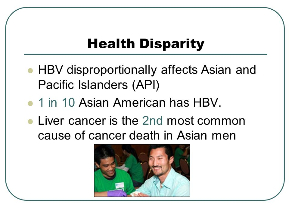 Health Disparity HBV disproportionally affects Asian and Pacific Islanders (API) 1 in 10 Asian American has HBV.