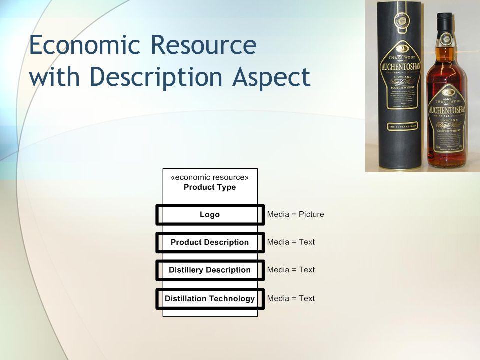 Economic Resource with Description Aspect