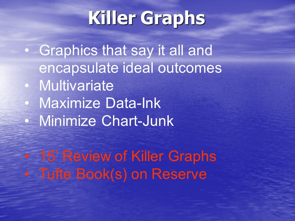 Killer Graphs Graphics that say it all and encapsulate ideal outcomes Multivariate Maximize Data-Ink Minimize Chart-Junk 15' Review of Killer Graphs Tufte Book(s) on Reserve