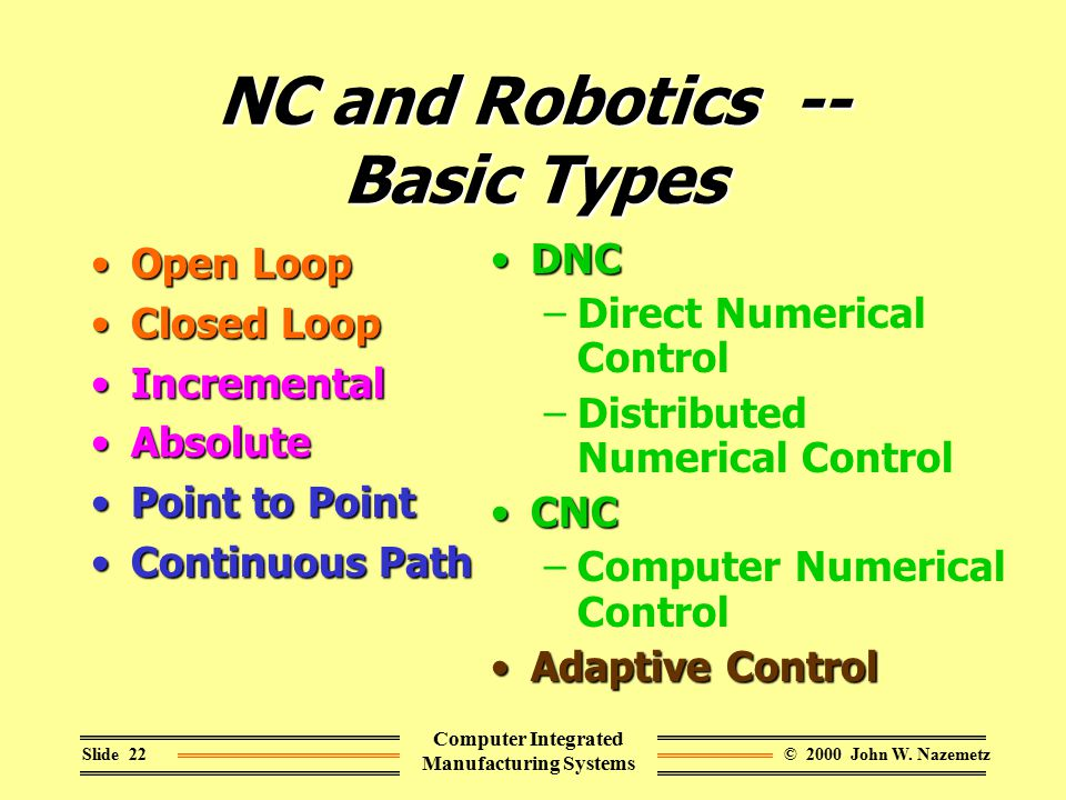 © 2000 John W. NazemetzSlide 22 Computer Integrated Manufacturing Systems NC and Robotics -- Basic Types Open LoopOpen Loop Closed LoopClosed Loop Inc
