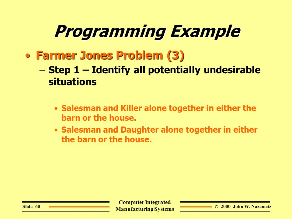© 2000 John W. NazemetzSlide 60 Computer Integrated Manufacturing Systems Programming Example Farmer Jones Problem (3)Farmer Jones Problem (3) –Step 1