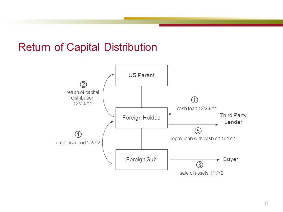 11 Third Party Lender cash loan 12/28/Y1 Buyer return of capital distribution 12/30/Y1 Return of Capital Distribution cash dividend 1/2/Y2 repay loan
