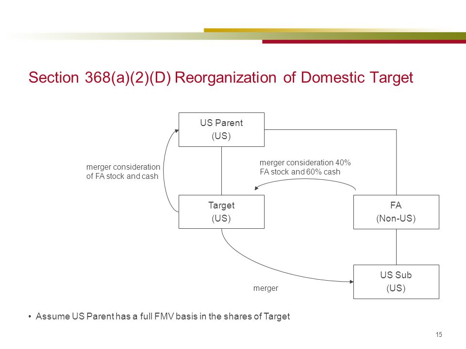 15 Section 368(a)(2)(D) Reorganization of Domestic Target merger merger consideration 40% FA stock and 60% cash merger consideration of FA stock and c