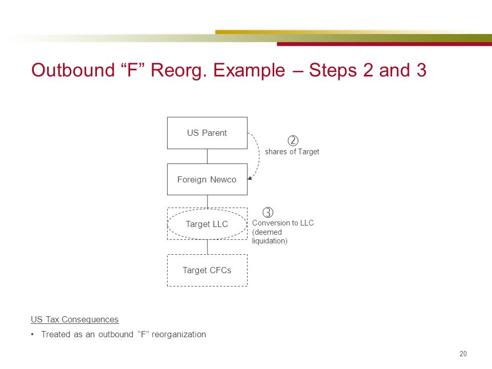"""20 US Tax Consequences Treated as an outbound """"F"""" reorganization Outbound """"F"""" Reorg. Example – Steps 2 and 3 shares of Target US Parent Foreign Newco"""