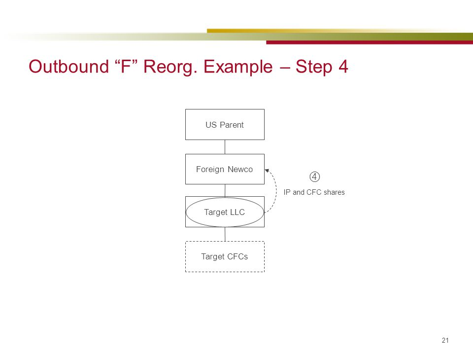 """21 Outbound """"F"""" Reorg. Example – Step 4 US Parent Foreign Newco Target LLC Target CFCs IP and CFC shares """