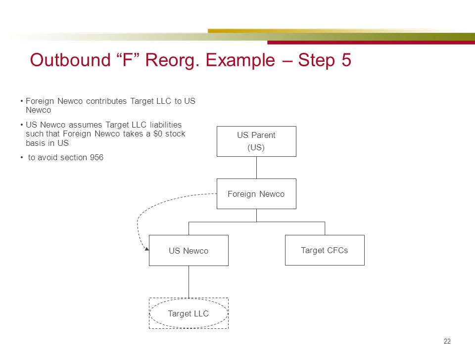 """22 Outbound """"F"""" Reorg. Example – Step 5 Foreign Newco contributes Target LLC to US Newco US Newco assumes Target LLC liabilities such that Foreign New"""