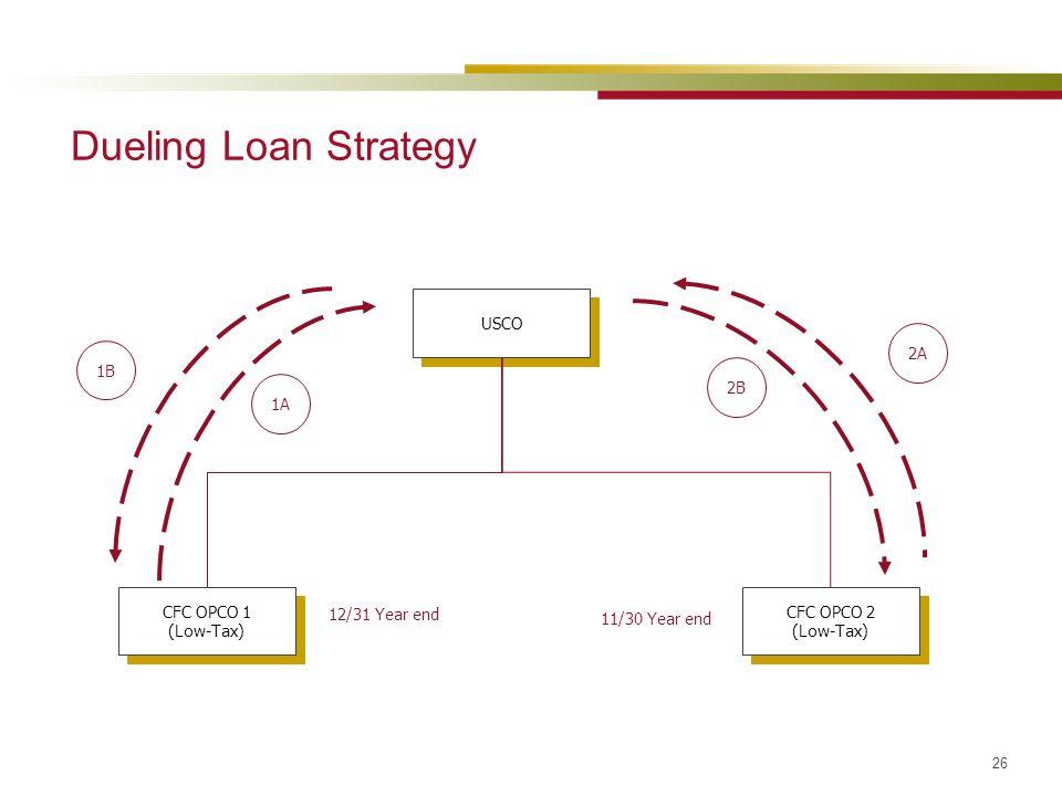 26 USCO CFC OPCO 1 (Low-Tax) Dueling Loan Strategy CFC OPCO 2 (Low-Tax) 12/31 Year end 11/30 Year end 1A 1B 2A 2B