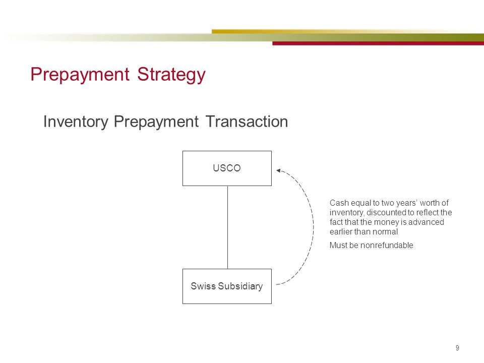 9 Prepayment Strategy Inventory Prepayment Transaction Cash equal to two years' worth of inventory, discounted to reflect the fact that the money is a