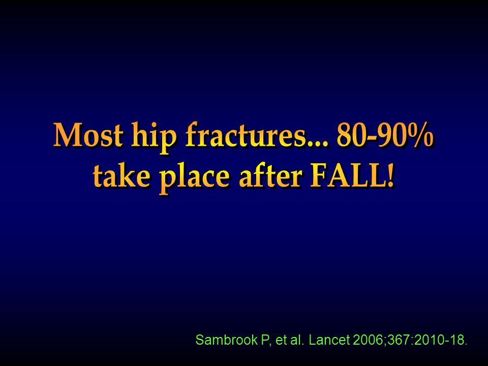 Sambrook P, et al. Lancet 2006;367:2010-18.