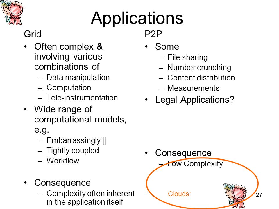 27 Applications Grid Often complex & involving various combinations of –Data manipulation –Computation –Tele-instrumentation Wide range of computational models, e.g.