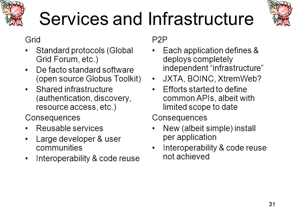 31 Services and Infrastructure Grid Standard protocols (Global Grid Forum, etc.) De facto standard software (open source Globus Toolkit) Shared infrastructure (authentication, discovery, resource access, etc.) Consequences Reusable services Large developer & user communities Interoperability & code reuse P2P Each application defines & deploys completely independent infrastructure JXTA, BOINC, XtremWeb.