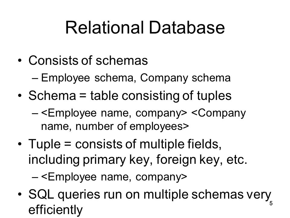 5 Relational Database Consists of schemas –Employee schema, Company schema Schema = table consisting of tuples – Tuple = consists of multiple fields, including primary key, foreign key, etc.