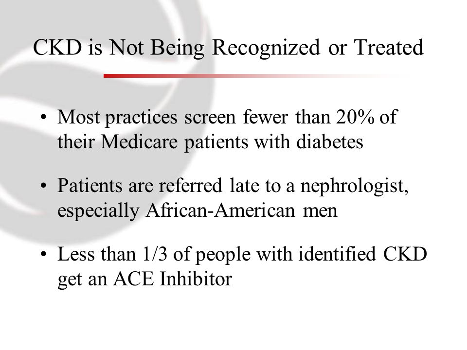CKD is Not Being Recognized or Treated Most practices screen fewer than 20% of their Medicare patients with diabetes Patients are referred late to a n