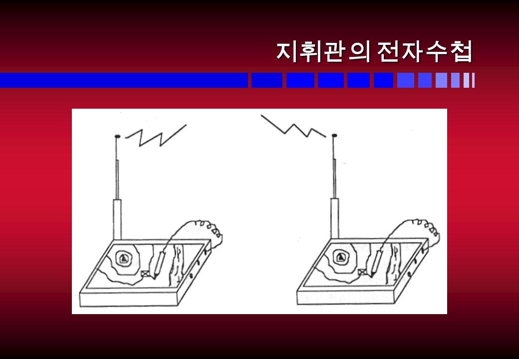 지휘관의 전자수첩
