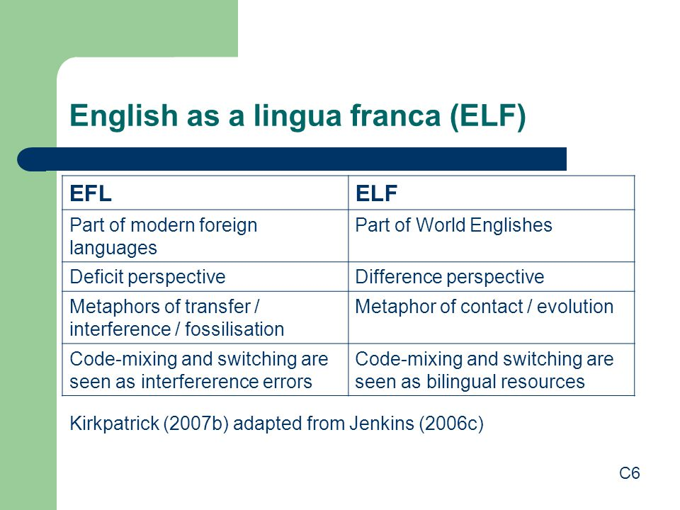 English as a lingua franca (ELF) EFLELF Part of modern foreign languages Part of World Englishes Deficit perspectiveDifference perspective Metaphors of transfer / interference / fossilisation Metaphor of contact / evolution Code-mixing and switching are seen as interfererence errors Code-mixing and switching are seen as bilingual resources Kirkpatrick (2007b) adapted from Jenkins (2006c) C6
