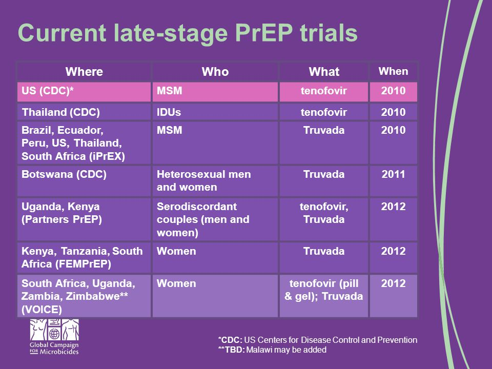 What makes a drug a good candidate for PrEP.