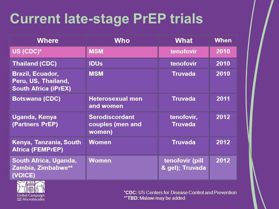Current late-stage PrEP trials WhereWhoWhat When US (CDC)*MSMtenofovir2010 Thailand (CDC)IDUstenofovir2010 Brazil, Ecuador, Peru, US, Thailand, South Africa (iPrEX) MSMTruvada2010 Botswana (CDC)Heterosexual men and women Truvada2011 Uganda, Kenya (Partners PrEP) Serodiscordant couples (men and women) tenofovir, Truvada 2012 Kenya, Tanzania, South Africa (FEMPrEP) WomenTruvada2012 South Africa, Uganda, Zambia, Zimbabwe** (VOICE) Womentenofovir (pill & gel); Truvada 2012 *CDC: US Centers for Disease Control and Prevention **TBD: Malawi may be added