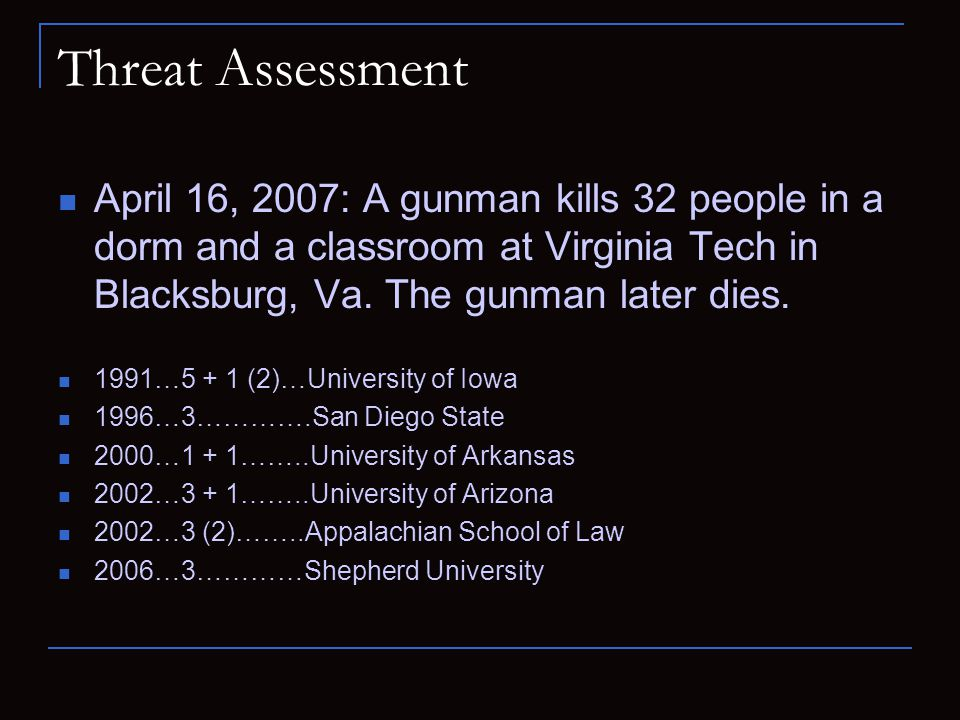 Threat Assessment April 16, 2007: A gunman kills 32 people in a dorm and a classroom at Virginia Tech in Blacksburg, Va. The gunman later dies. 1991…5