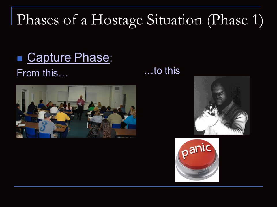 Phases of a Hostage Situation (Phase 1) Capture Phase : From this… …to this