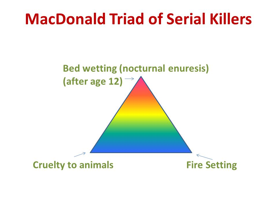 MacDonald Triad of Serial Killers Bed wetting (nocturnal enuresis) (after age 12) Fire SettingCruelty to animals