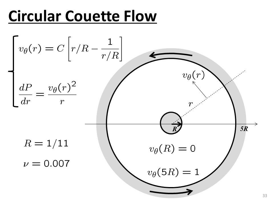 33 R 5R Circular Couette Flow