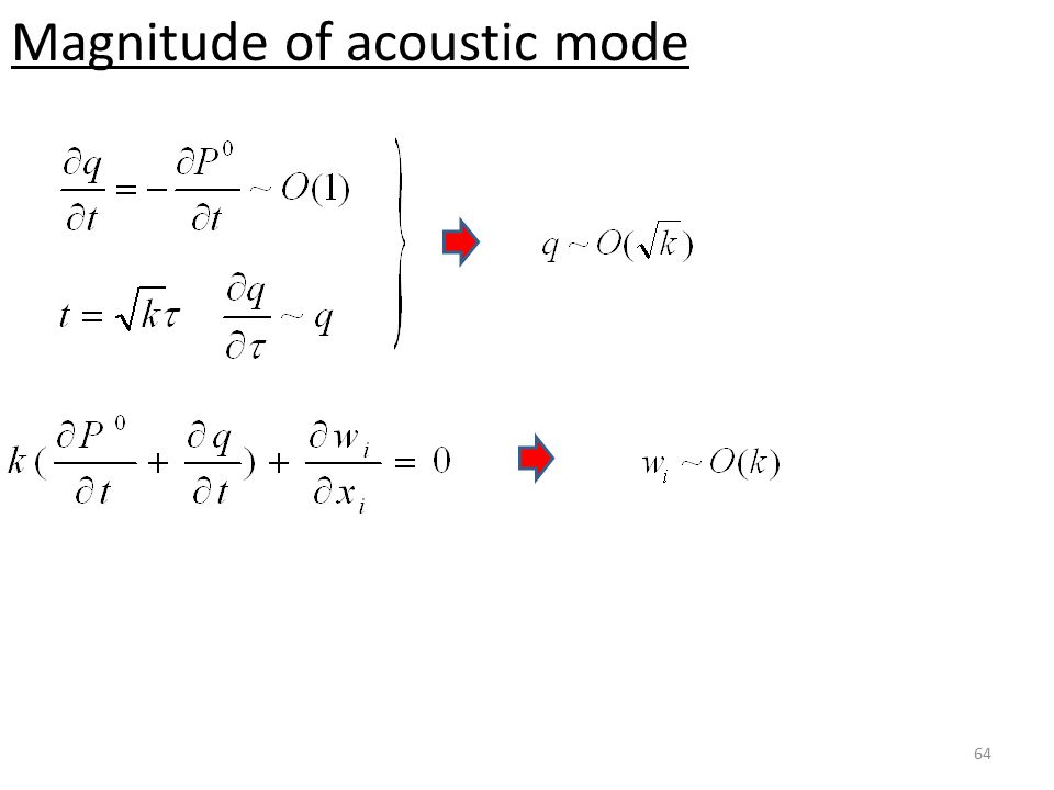 64 Magnitude of acoustic mode