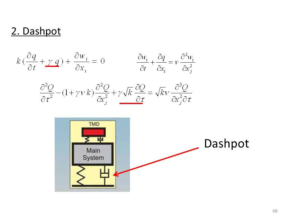 68 2. Dashpot Dashpot