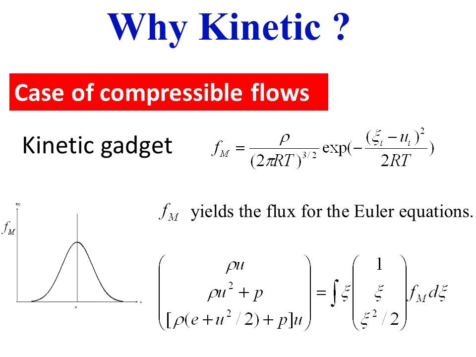 Case of compressible flows Why Kinetic Kinetic gadget yields the flux for the Euler equations.