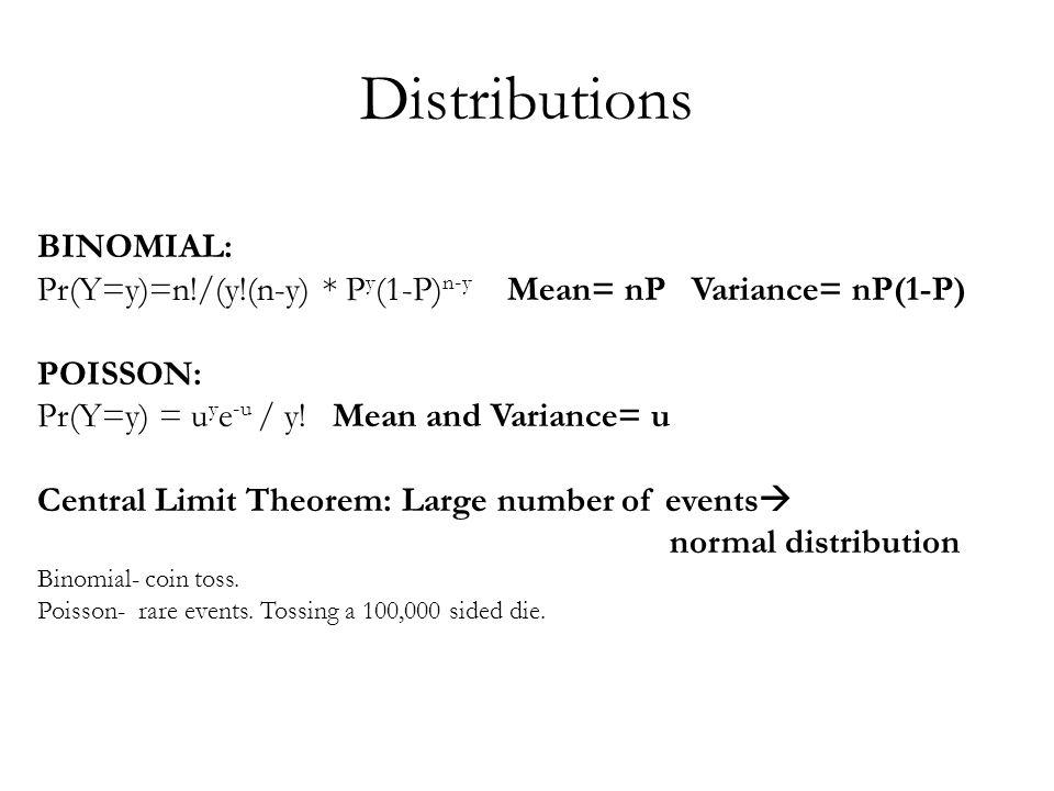 Distributions BINOMIAL: Pr(Y=y)=n!/(y!(n-y) * P y (1-P) n-y Mean= nP Variance= nP(1-P) POISSON: Pr(Y=y) = u y e -u / y.