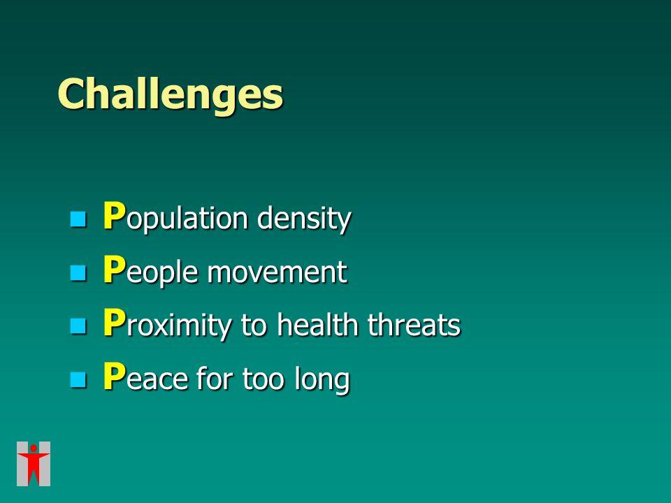 Challenges P opulation density P opulation density P eople movement P eople movement P roximity to health threats P roximity to health threats P eace