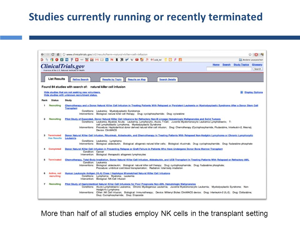 Studies currently running or recently terminated More than half of all studies employ NK cells in the transplant setting