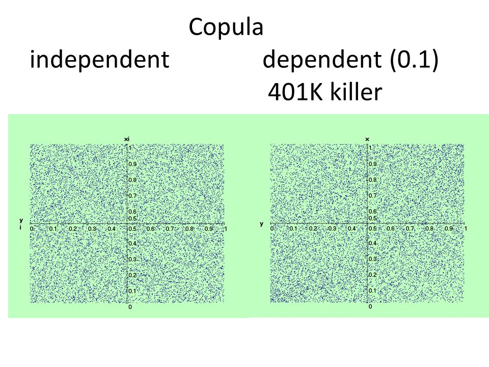 Copula independent dependent (0.1) 401K killer