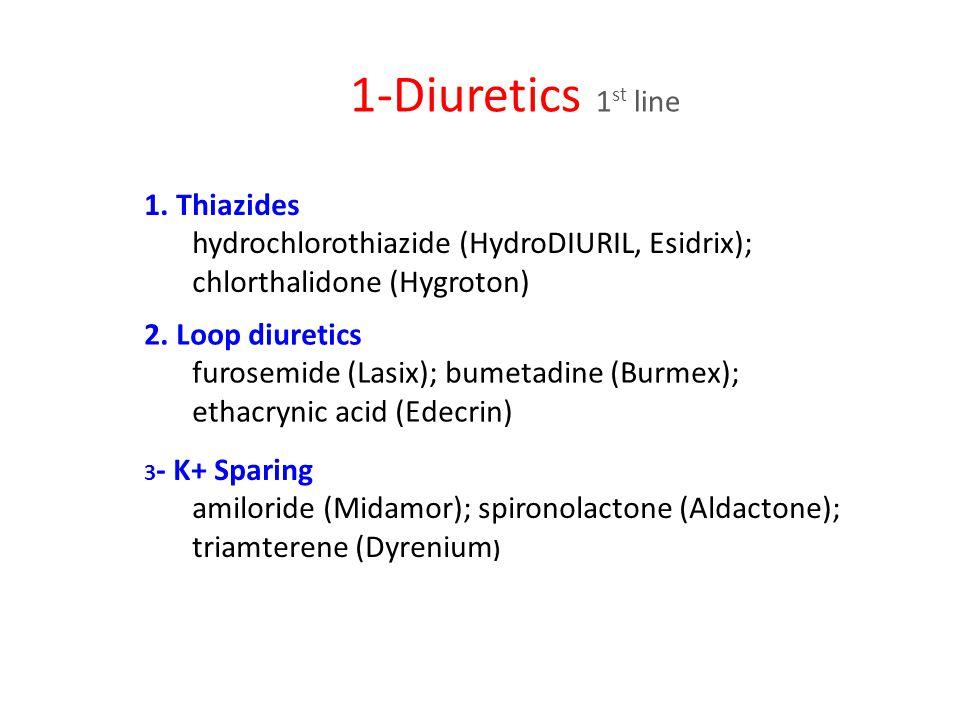 1-Diuretics 1 st line 1.