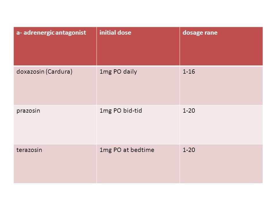 a- adrenergic antagonistinitial dosedosage rane doxazosin (Cardura)1mg PO daily1-16 prazosin1mg PO bid-tid1-20 terazosin1mg PO at bedtime1-20