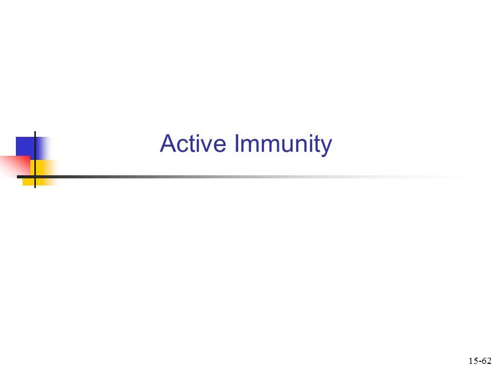 Active Immunity 15-62