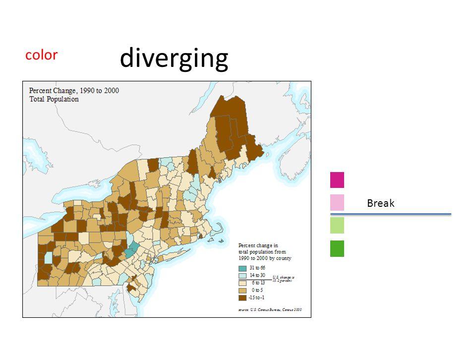 color diverging Break
