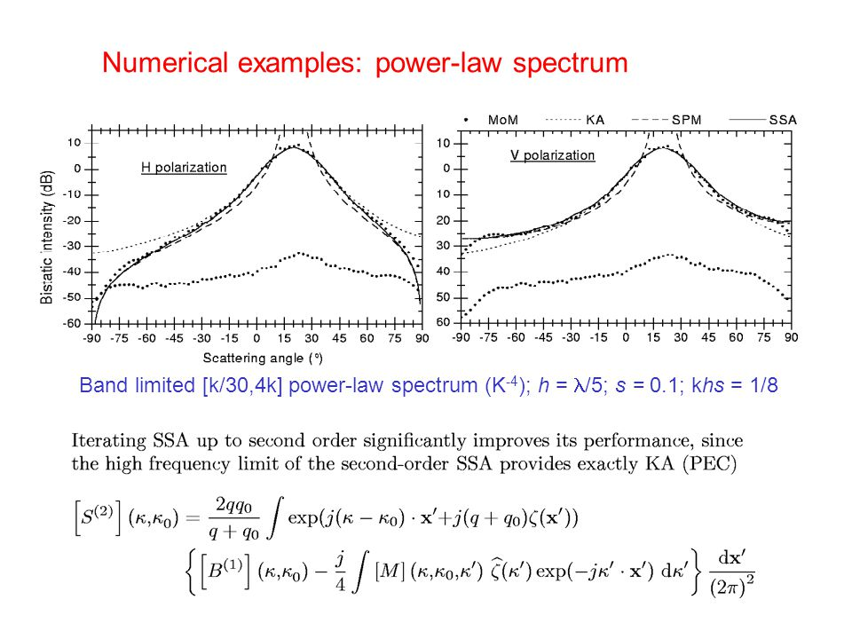 Band limited [k/30,4k] power-law spectrum (K -4 ); h = /5; s = 0.1; khs = 1/8 Numerical examples: power-law spectrum