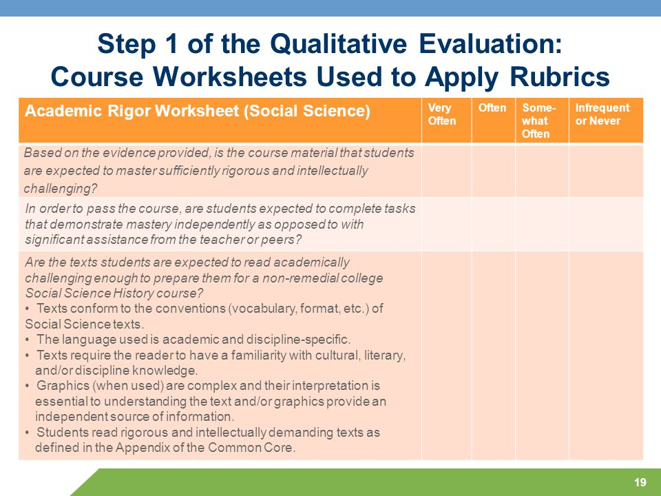 Step 1 of the Qualitative Evaluation: Course Worksheets Used to Apply Rubrics Academic Rigor Worksheet (Social Science) Very Often OftenSome- what Oft