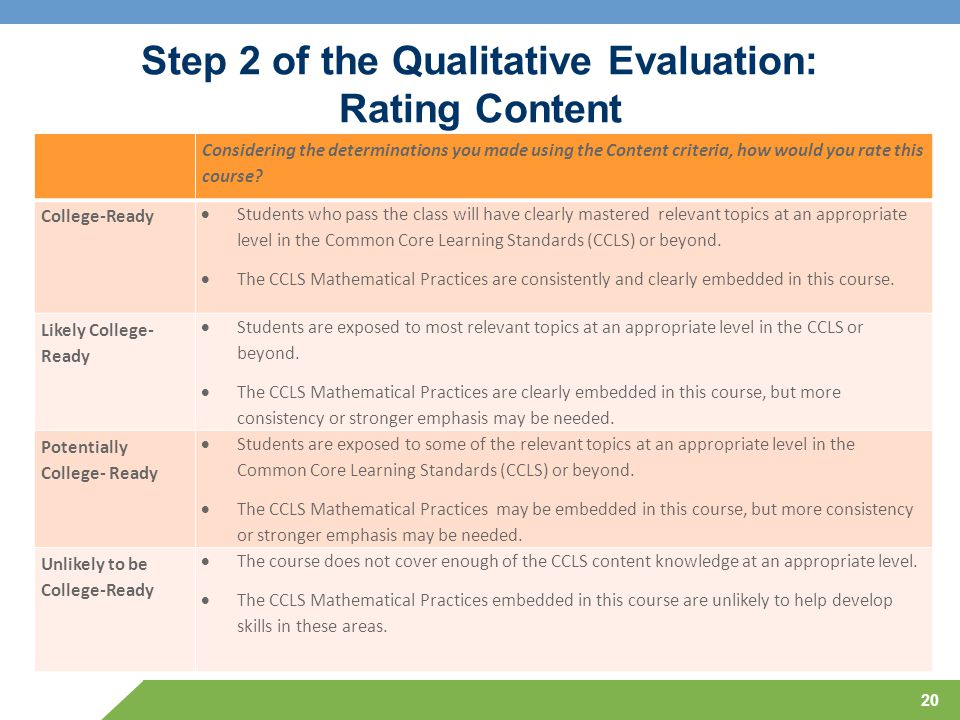 Step 2 of the Qualitative Evaluation: Rating Content 20 Considering the determinations you made using the Content criteria, how would you rate this co