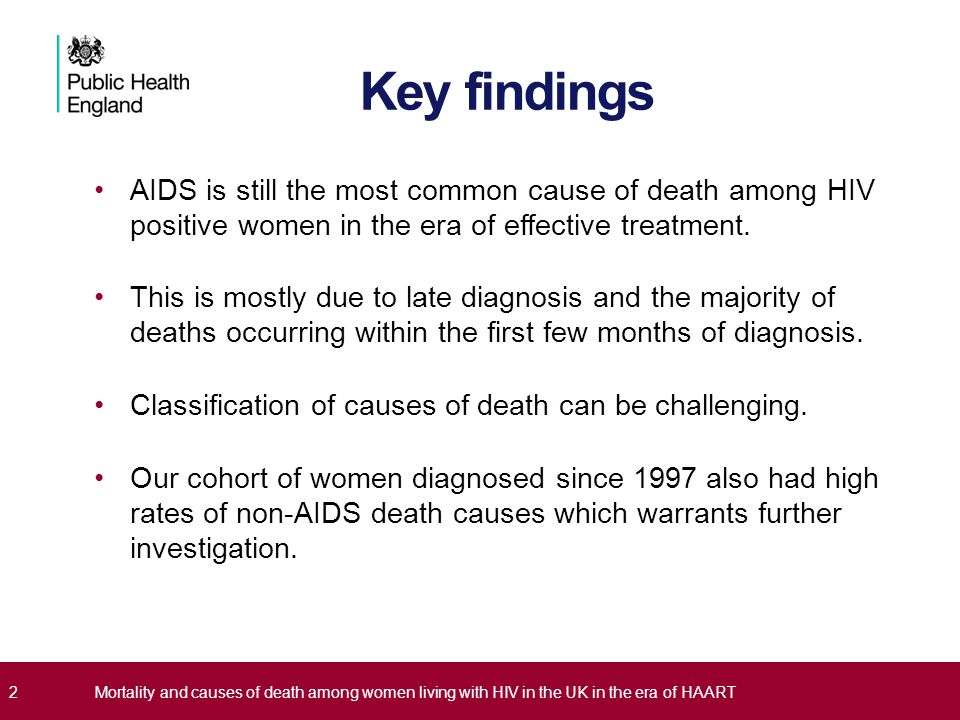 2Mortality and causes of death among women living with HIV in the UK in the era of HAART Key findings AIDS is still the most common cause of death amo