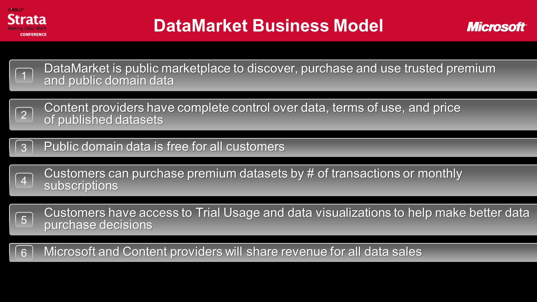 DataMarket Business Model DataMarket is public marketplace to discover, purchase and use trusted premium and public domain data 1 Public domain data is free for all customers 3 Content providers have complete control over data, terms of use, and price of published datasets 2 Customers can purchase premium datasets by # of transactions or monthly subscriptions 4 Customers have access to Trial Usage and data visualizations to help make better data purchase decisions 5 Microsoft and Content providers will share revenue for all data sales 6