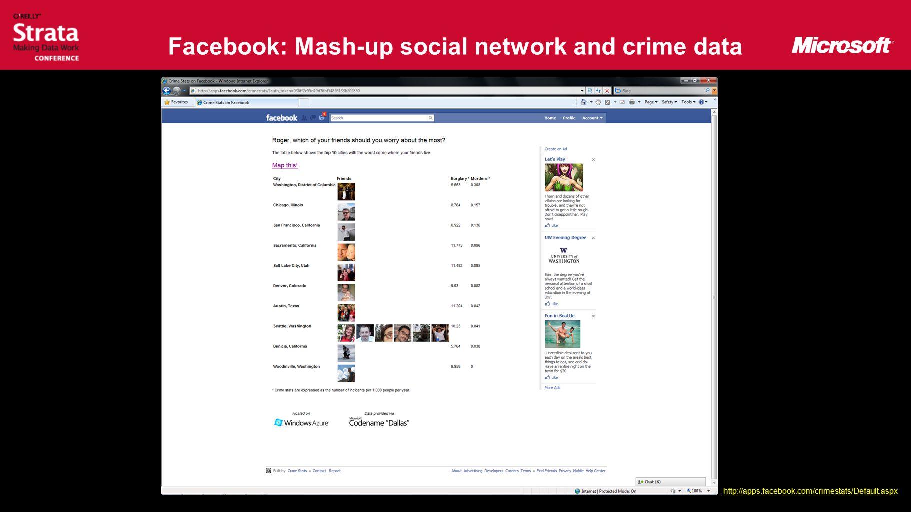 Facebook: Mash-up social network and crime data http://apps.facebook.com/crimestats/Default.aspx