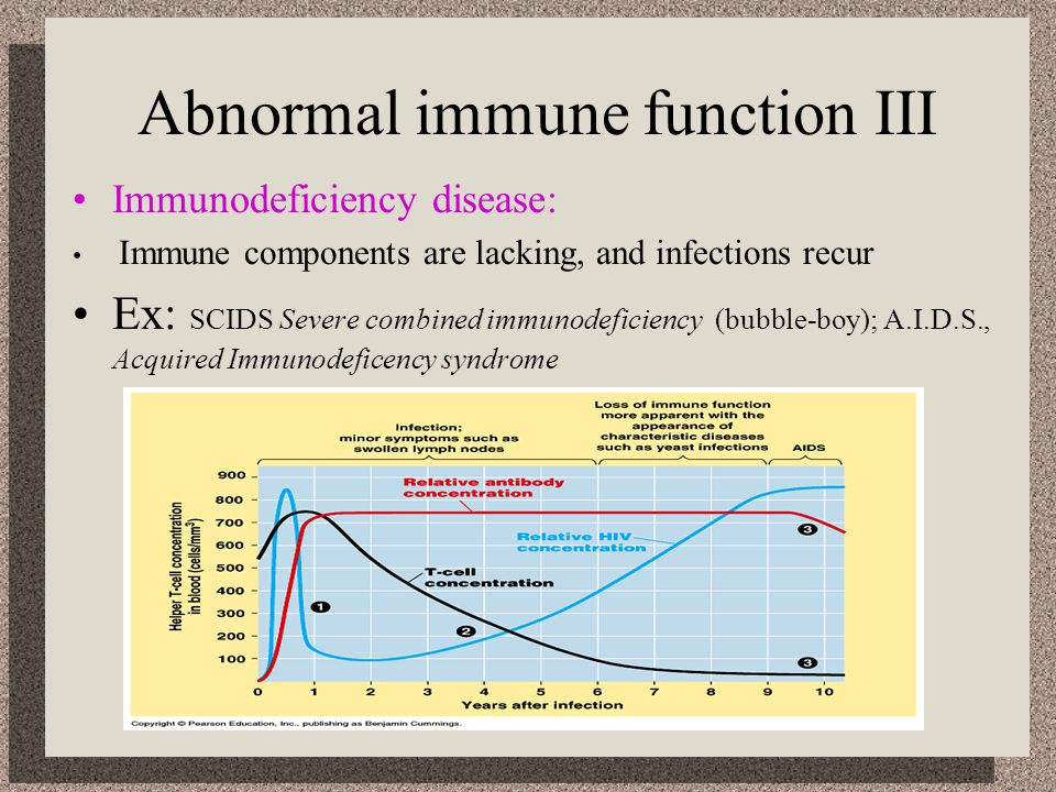 Abnormal immune function II Autoimmune disease: –The system turns against the body's own molecules Examples: multiple sclerosis, lupus, rheumatoid arthritis, insulin-dependent diabetes mellitus Rheumatoid arthritis