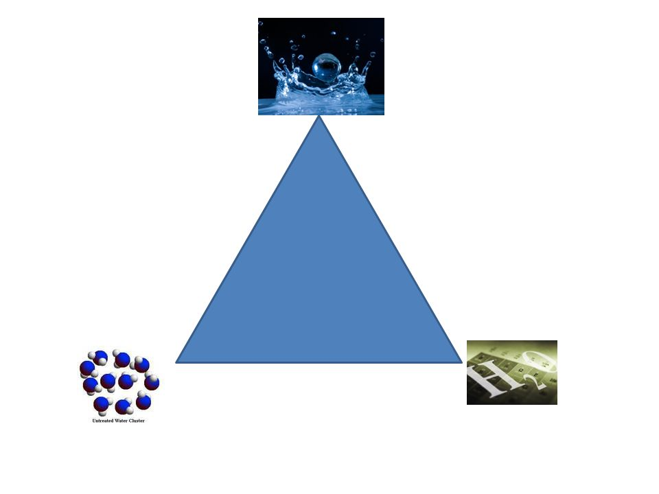Get friendly with the molecules The challenge to novices in Chemistry is to learn to move around the triangle.