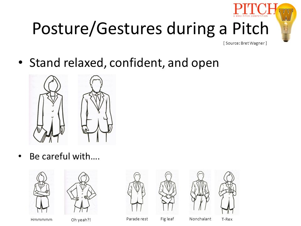 Posture/Gestures during a Pitch Stand relaxed, confident, and open Be careful with….