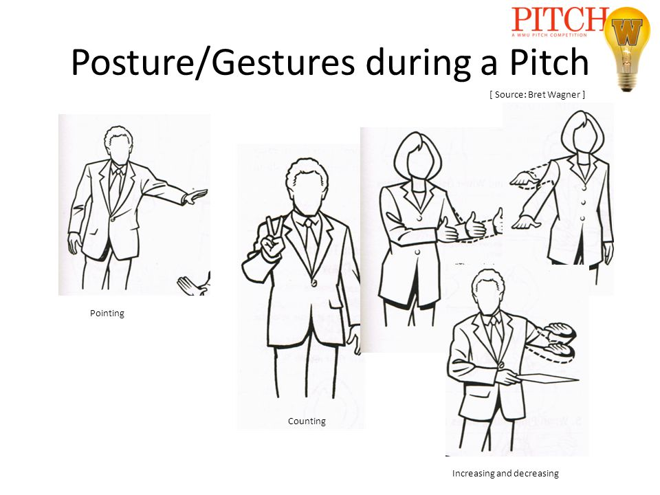 Posture/Gestures during a Pitch [ Source: Bret Wagner ] Pointing Counting Increasing and decreasing