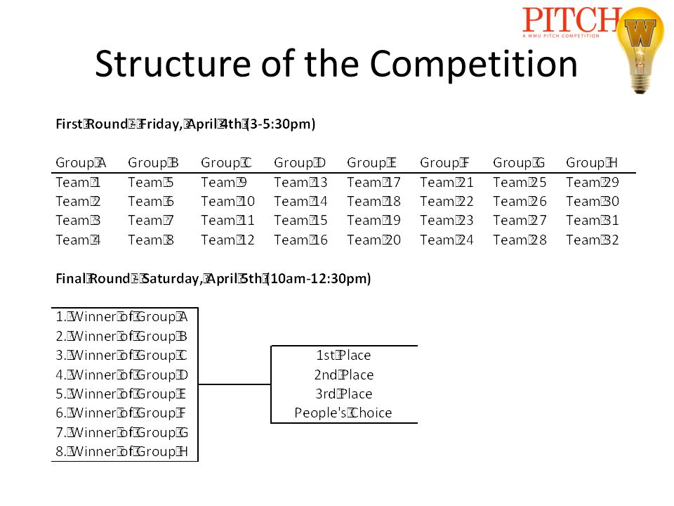 Structure of the Competition