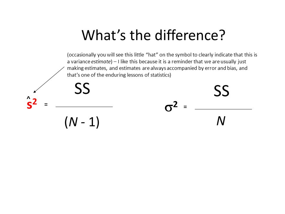 SS (N - 1) s2s2 = SS N 22 = What's the difference.