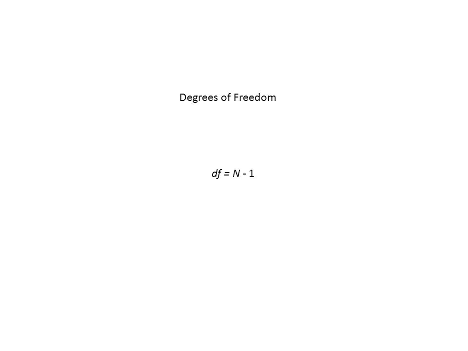 df = N - 1 Degrees of Freedom