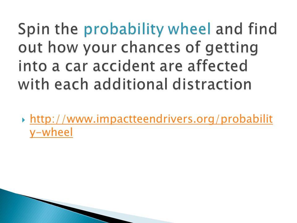  http://www.impactteendrivers.org/probabilit y-wheel http://www.impactteendrivers.org/probabilit y-wheel